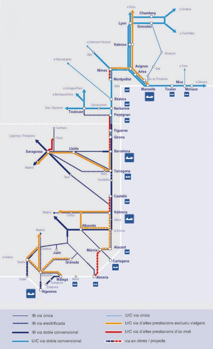 Barcelona Regional - Connexió Ferroviària amb França