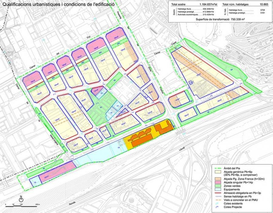Barcelona Regional - Transformació de la Marina del Prat Vermell