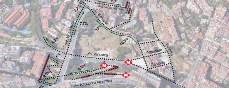 Barcelona Regional - Estudi d'avaluació de la mobilitat generada MPGM Vallcarca