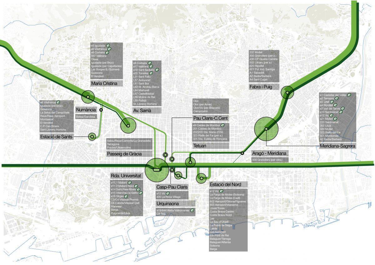 Barcelona Regional - Caracterització i anàlisi de la mobilitat dels autobusos interurbans regulars i direccionals