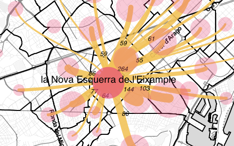 Barcelona Regional - Internal Migration in the City of Barcelona during 2016